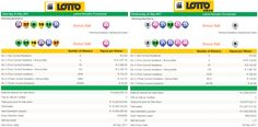 Latest #SouthAfricanLottoResults & #SouthAfricanLottoplusResults| 03 May 2017  http://www.onlinecasinosonline.co.za/south-african-lotto-lotto-plus-result-03-may-2017.html