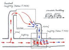 horizontale heizungsverteilung tichelmann system. Black Bedroom Furniture Sets. Home Design Ideas