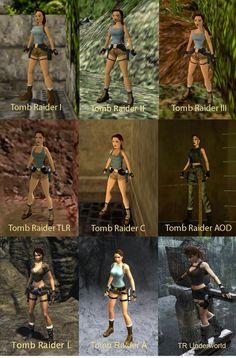Lara Croft Tomb Raider history