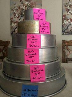New ideas for wedding food ideas people cake wedding cake kindergeburtstag ohne backen rezepte schneller cake cake Cake Serving Chart, Cake Serving Guide, Cake Portions, Cake Servings, Cake Sizes And Servings, Cake Decorating Techniques, Cake Decorating Tips, Fondant Cakes, Cupcake Cakes