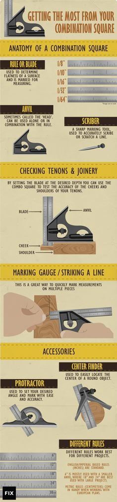 The combination square is a fundamental tool for almost all woodworking jobs…