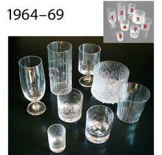 glass sets 1964-69 || 1. Seitsemän aurinkoa, seven suns, 2. Mesi, 3. Karelia, 4. Puolukka, 5. Ultima thule, 6. Viiru, 7. Jäänsärkijä, 8. Mini Kosta Boda, Glass Company, Deep Red Color, Glass Collection, Glass Design, Finland, Shot Glass, Mid-century Modern, Glass Art