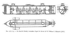 Confederate Submersible