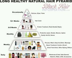 Healthy Natural Hair Pyramid
