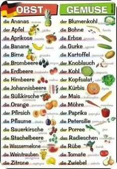 Choose from more than 350 language courses in 9 countries. Learn French in France, Learn English in England, Learn German in Germany and much more. Study German, German English, German Grammar, German Words, Fruit And Veg, Fruits And Veggies, Vegetables, German Language Learning, Spanish Language