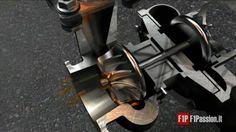 FP   F1 Storia Evoluzione Tecnica: I Motori, Fabiano Vandone