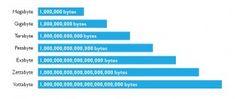 RH1 - byte scale