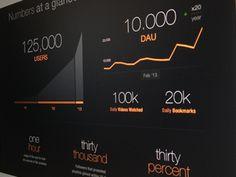 Great #ui screen shot 2013 02 27 at 6.33.38 pm 20 Incredible Analytics Designs