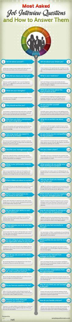 Prepara tu #Entrevista #Laboral en Inglés con esta guía #Infografía