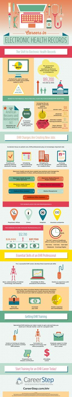 Infographic: Careers in Electronic Health Records http://www.careerstep.com/electronic-health-records-infographic