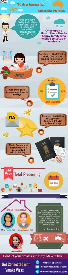 Vmake Visas congratulates Mr. Anupam Rai and his family for getting Australia PR Visa in just 180 days.  Want to know how? Click the link below to open up the secret.