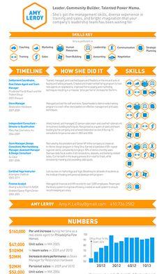 Creative resume from the ever-so-amazing designer, Hagan Blount.