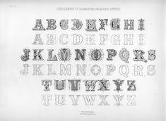 Henry W. Troy Ornamental Letters, 1884