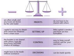 Smoothie And Juice Bar Business Plan Menu Design