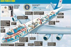 Discover the inside Air Force One like nobody saw before! Air Force One is the U. Presidential Aircraft call sign when transporting the US President. New Air Force One, Us Air Force, Air Force Ones, New Aircraft, Air Force Aircraft, Military Aircraft, Military Weapons, Us Navy, First Plane