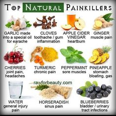 Natural pain killers. Holistic health
