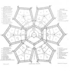 Timeline of the Panopticon prison both as an Idea and an Architecture