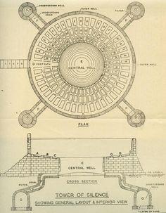 Conheça as Torres do Silêncio, o local de descanso final dos zoroastrianos
