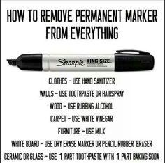 Permanent Marker