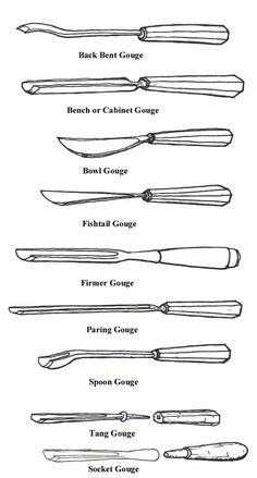 gouges for wood working
