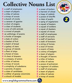 Collective Nouns List in English - English Grammar Here Teaching English Grammar, English Writing Skills, English Vocabulary Words, Grammar Lessons, English Grammar Worksheets, English Language Learning, German Language, Japanese Language, Teaching Spanish