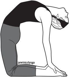 45 best yoga drawingsjanet nicol images  yoga drawing