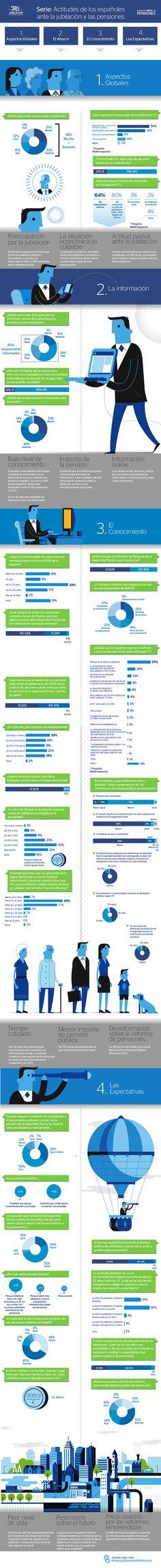 encuesta-2-actitudes-de-los-espanoles-ante-la-jubilacion-y-las-pensiones.png