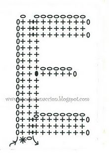 El Duende de los Hilos: ABECEDARIO (Lanudo) Diagrams for crochet letters. I am not sure if I understand all the diagrams, but see if I can't figure it out. Crochet Diy, Crochet Motifs, Crochet Shoes, Crochet Chart, Crochet Squares, Crochet Basics, Love Crochet, Crochet Stitches, Crochet Patterns