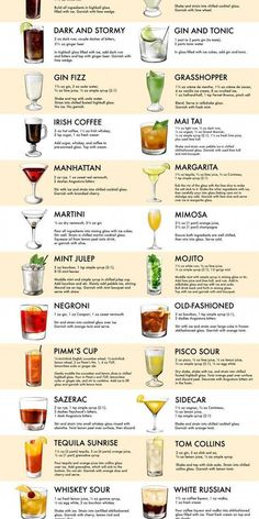 20 of the Best Two-Ingredient Cocktails - Infographic of easy cocktail recipes Alcholic Drinks, Alcoholic Cocktails, Liquor Drinks, Easy Cocktails, Classic Cocktails, Cocktail Drinks, Tequila Drinks, Beverages, Martini Recipes