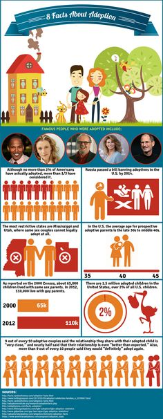 8 Facts About #Adoption | #FamilyLaw | www.rotololawfirm.com