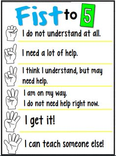 Fist to 5 Student Self-Assessment