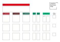 Creative Business, Bar Chart