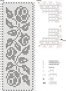 Romantic white filet crochet table doily or runner, rustic or cottage chic style, afternoontea wedding decor, garden tea party Filet Crochet Charts, Crochet Diagram, Crochet Motif, Crochet Stitches, Knit Crochet, Knitted Doll Patterns, Doily Patterns, Knitting Patterns, Crochet Patterns