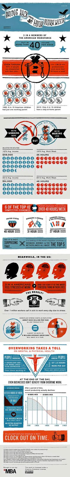 Why We Shouldn't Work More Than 40 Hours Per Week
