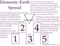 What Are Tarot Cards? Made up of no less than seventy-eight cards, each deck of Tarot cards are all the same. Tarot cards come in all sizes with all types Reiki, Tarot Cards For Beginners, Star Tarot, Tarot Card Spreads, Meditation, Oracle Tarot, Tarot Learning, Tarot Card Meanings, Tarot Readers