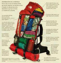 ¿Cómo ordenar una mochila de viaje?
