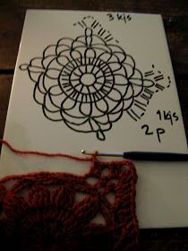 VMSomⒶ KOPPA: virkattu kukkaneliö - ohje --- square used for the grey crochet sweater with a swing front Crochet Flower Squares, Crochet Granny, Crochet Motif, Crochet Flowers, Knit Crochet, Crochet Patterns, Crochet For Beginners, Crochet Clothes, Projects To Try