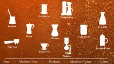 How to Make Perfect Coffee - Michael Haft and Harrison Suarez - The Atlantic