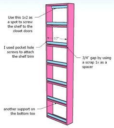 build shelves on the back of your closet doors