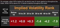 Implied Volatility, Statistics, Stock Market, Engineering, Marketing, Technology, Big Data