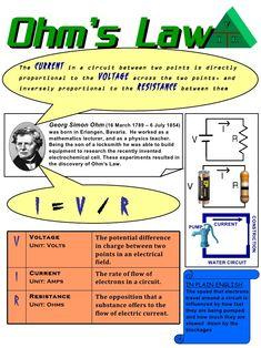 ohm's law - Cerca amb Google