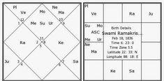 Geeta Healing: Rebellion Nature of Female in Astrology