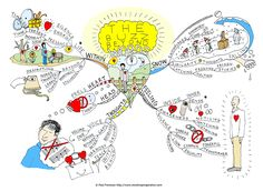 The Buzz beyond words mind map will help you to experience the energy within that exists beyond description or thought. The Mind Map breaks down the silent presence of life within each of us; a link we all share and a place of equality. In addition the mind map compares how the heart feels and the head thinks, the inner knowing, and the powerful transformative effects of silence. www.MindMapInspiration.com