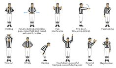 "Referee Hand Signals - ""clipping"" is our favorite. You know why..... :)"