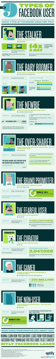 The 9 types of FaceBook User #infographic