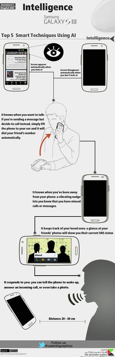 Simply Top 5 techniques by the new Galaxy S3 :  Smart stay , Direct call , Smart alert ,Social tag ,S Voice.    Visit : http://uaeinfographics.blogspo