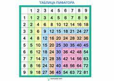 таблица Пифагора для детей