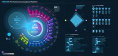 Global Web Index Twitter infographic on Behance