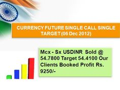 We offer single target calls in currency futures trading. These performances were uploaded for single target alone. Currency trading lot size will be mentioned by us. Trade safe.Contact @ 9025298478 Visit @ http://www.indiancurrencyfutures.com/performance.html