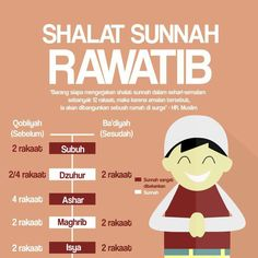 Yuk, Ucapkan Salawat untuk Nabi Muhammad SAW Hijrah Islam, Doa Islam, Islam Religion, Reminder Quotes, Self Reminder, Moslem, Islamic Quotes Wallpaper, Religion Quotes, Islamic Teachings